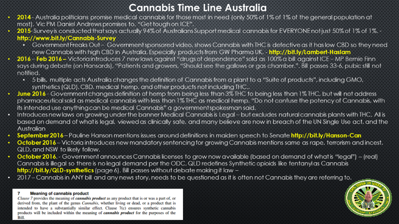 cannabis timeline to november 2017.png