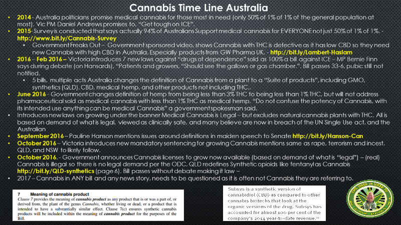 cannabis timeline to november 2017