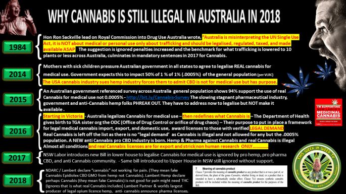law Cannabis illegal 2018